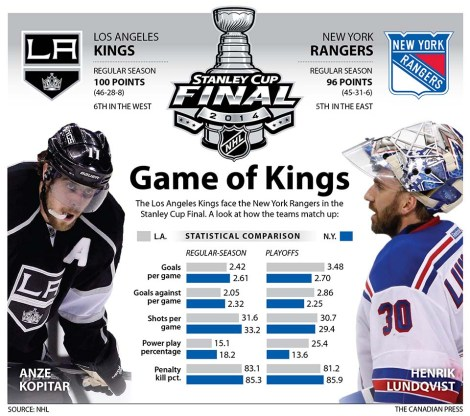 cp-nhl-stanley-cup-final