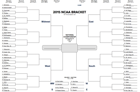 The 2015 NCAA Tournament bracket: where do you see the unexpected blossoming across this year's slate?